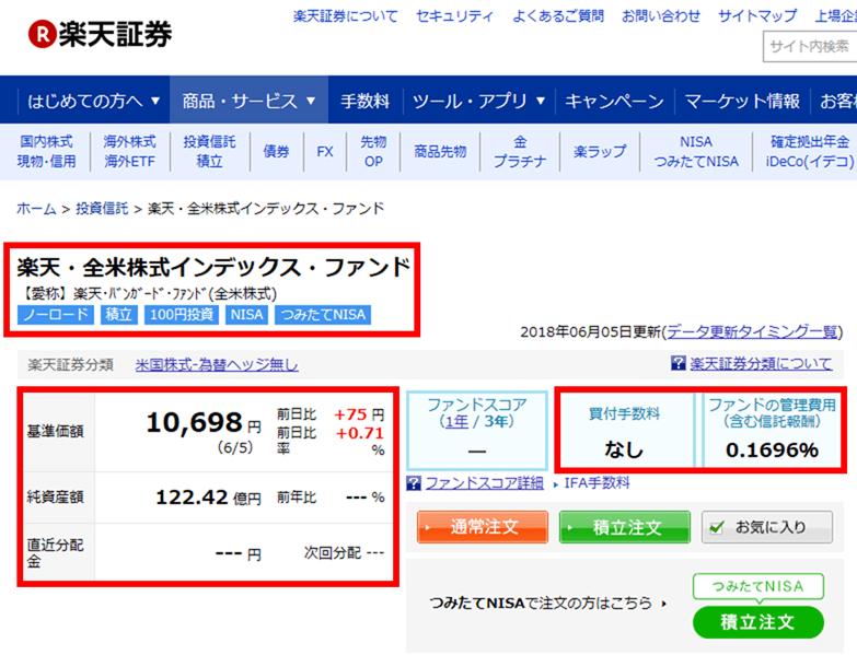 インデックス 株式 楽天 利回り 全米 ファンド