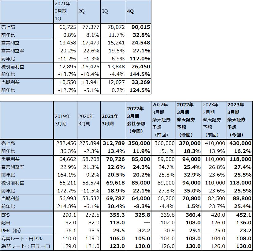 リサーチ 株価 ラム LRCX:ラムリサーチ(Lam Research):株価・配当・決算|アメリカ株(米国株)