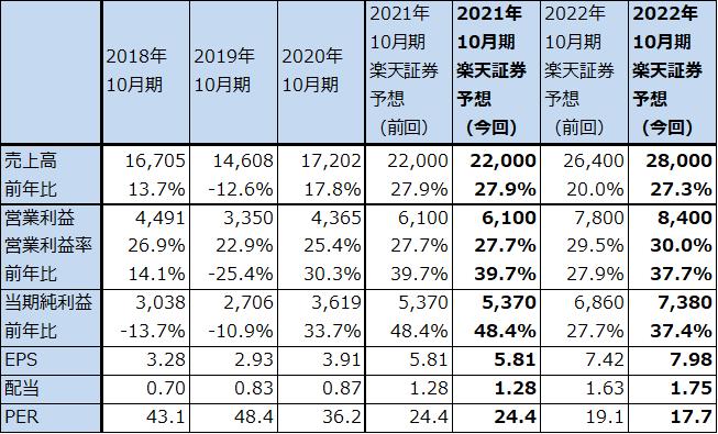 ズ 株価 マテリアル アプライド 【AMAT】アプライドマテリアルズの株価と決算、配当