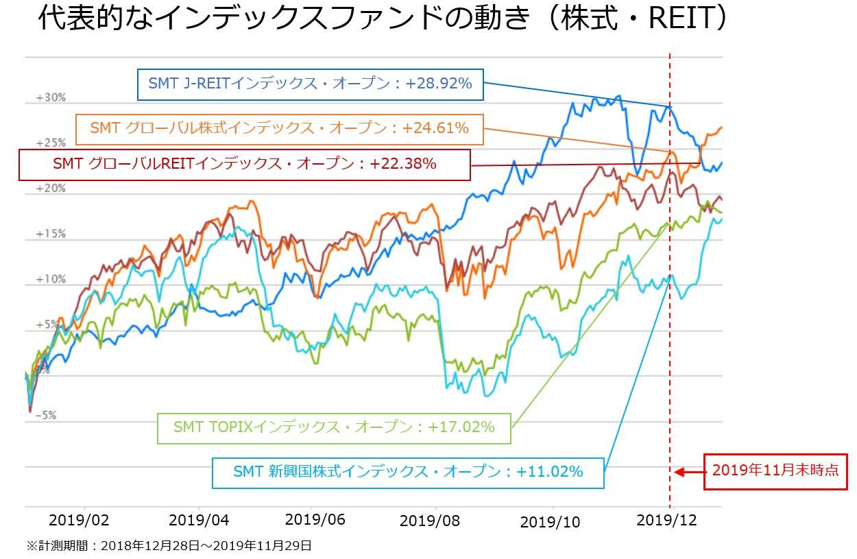 テック 決算 型 2 株式 ファンド グローバル 年 回 フィン