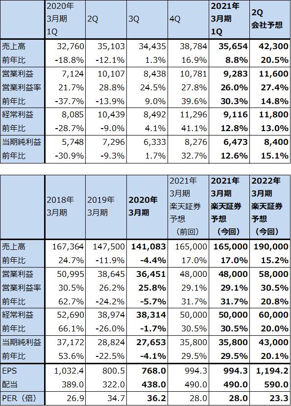 リサーチ 株価 ラム hg.palaso.org