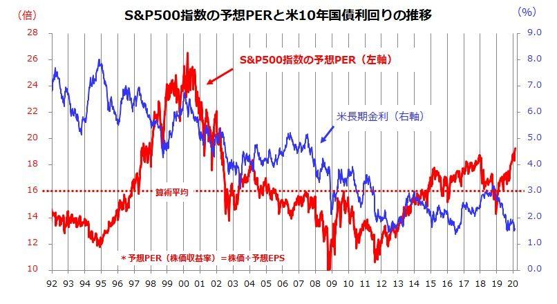 株価 確率 あつ森