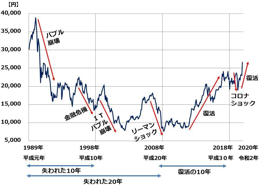 の 株価 今日
