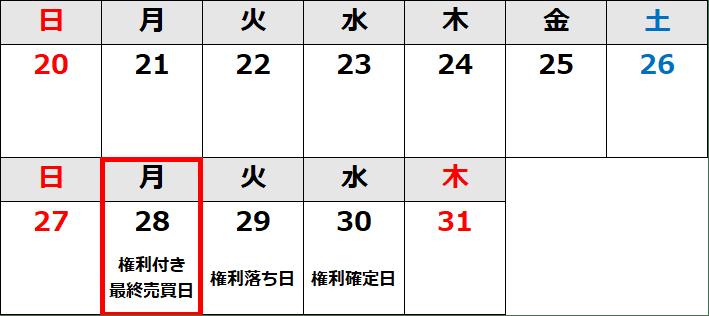 権利 日 確定 月 12 12月の株主優待でおすすめの人気12銘柄と個人的ランキング【12月権利確定日分】